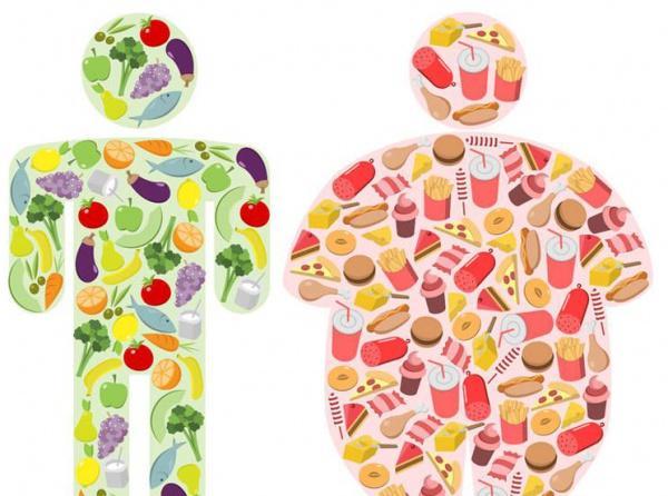 Diyabet ve Obezite Haftası
